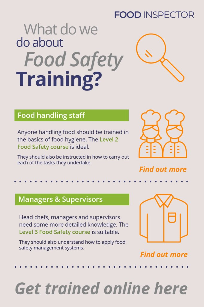 food safety training infographic